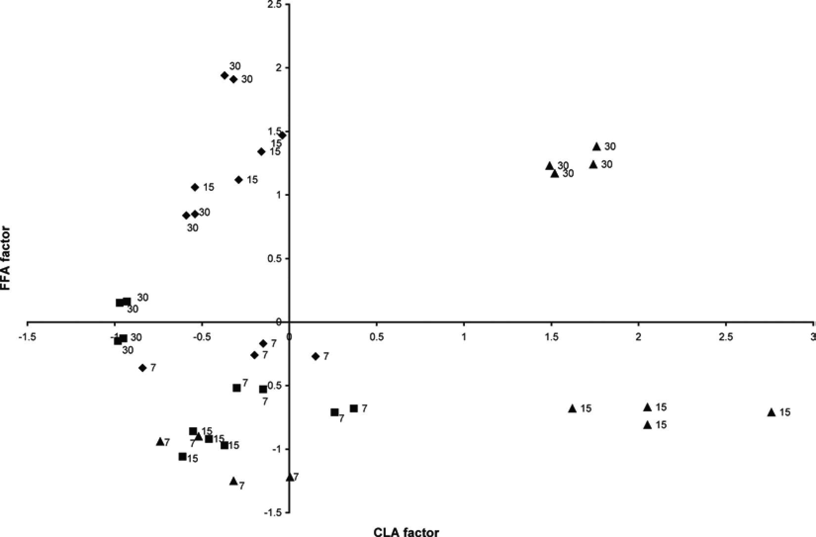 jurnal bakteri lactobacillus acidophilus pdf